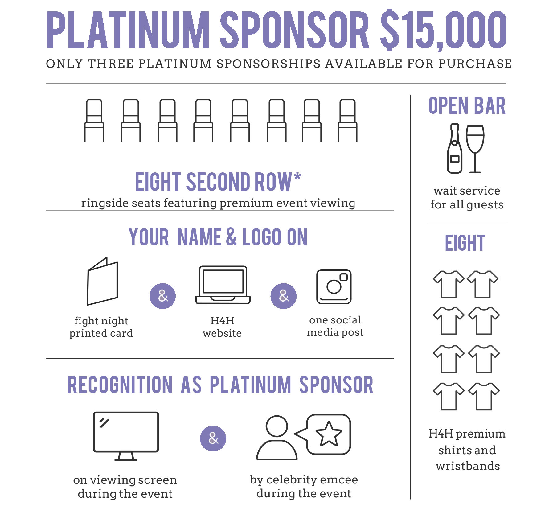 Platinum Sponsor Image 1